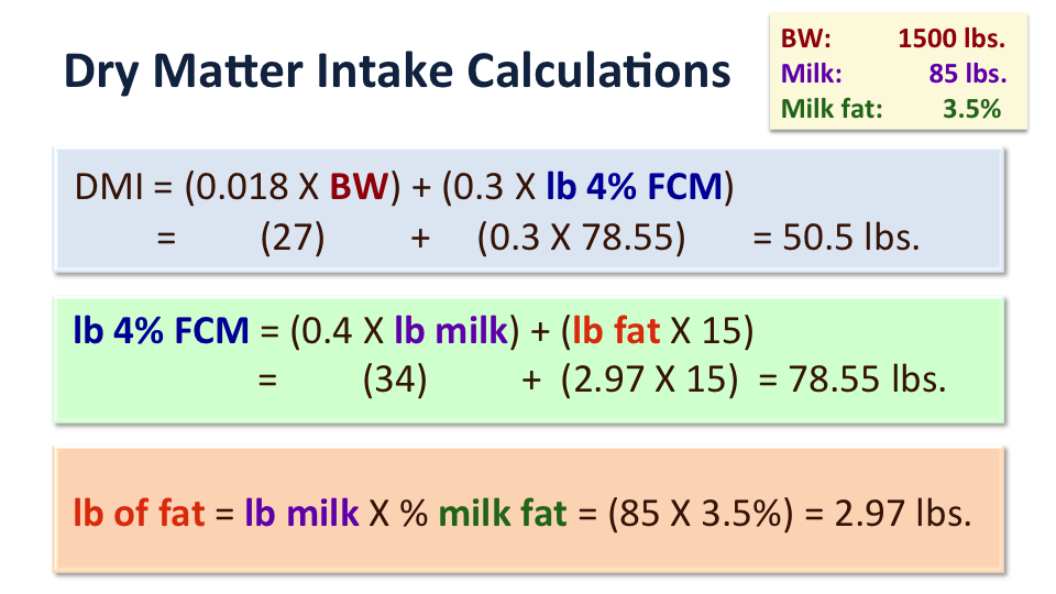 Illustration of equations for predicting dry matter intake